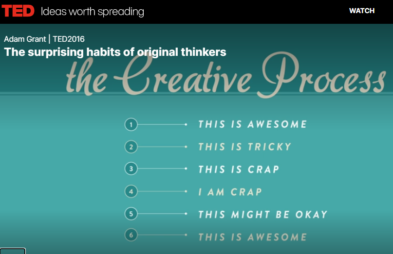 Creative process for most of us